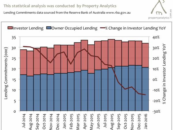 Lending To Jan16